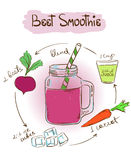 Sketch Beet smoothie recipe. Hand drawn sketch illustration with Beet smoothie. Including recipe and ingredients for restaurant or cafe. Healthy lifestyle Royalty Free Stock Photos