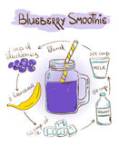 Sketch Blueberry smoothie recipe. Hand drawn sketch illustration with Blueberry smoothie recipe. Including recipe and ingredients for restaurant or cafe Stock Images