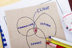 Sketch of business concept in a napkin Stock Photo