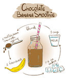 Sketch Chocolate Banana smoothie recipe. Hand drawn sketch illustration with Chocolate Banana smoothie. Including recipe and ingredients for restaurant or cafe Royalty Free Stock Image