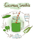 Sketch Cucumber smoothie recipe. Hand drawn sketch illustration with Cucumber smoothie. Including recipe and ingredients for restaurant or cafe. Healthy Royalty Free Stock Images