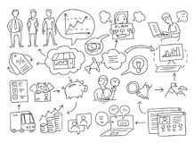 Sketch diagram of cases. Business plan presentation freehand drawing. Marketing and planning of sales on Internet Royalty Free Stock Photography
