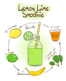 Sketch Lemon Lime smoothie recipe. Hand drawn sketch illustration with Lemon Lime smoothie. Including recipe and ingredients for restaurant or cafe. Healthy Royalty Free Stock Photos