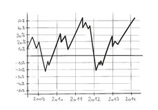 Sketch of the line chart. On white background, isolated Royalty Free Stock Photos