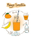 Sketch Mango smoothie recipe. Stock Photography