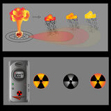 Sketch of nuclear explosion, pollution level of nuclear radiation, dosimeter and radiation mark Royalty Free Stock Image