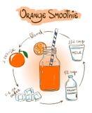 Sketch Orange smoothie recipe. Royalty Free Stock Image