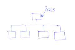 Sketch of organisation chart. On white board Stock Image
