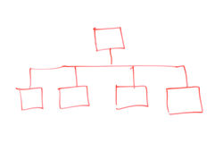 Sketch of organisation chart. On white board Royalty Free Stock Photo