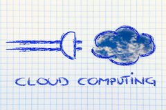 Sketch of plug and cloud, concept of cloud computing Stock Photos