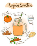Sketch Pumpkin smoothie recipe. Hand drawn sketch illustration with Pumpkin smoothie. Including recipe and ingredients for restaurant or cafe. Healthy lifestyle Royalty Free Stock Photography