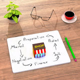 Sketch of 6 steps about Business Selling Process a new product. Stock Image