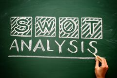 Sketch Swot Business Infographic on blackboard Royalty Free Stock Image