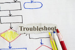 Sketch of troubleshooting abstract. Sketch of organization chart on white background Stock Photo