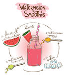 Sketch Watermelon smoothie recipe. Hand drawn sketch illustration with Watermelon smoothie. Including recipe and ingredients for restaurant or cafe. Healthy Royalty Free Stock Photo