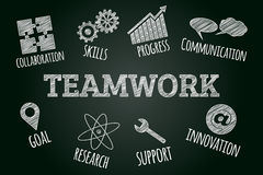 Sketched word cloud of teamwork related icons and words Royalty Free Stock Photo