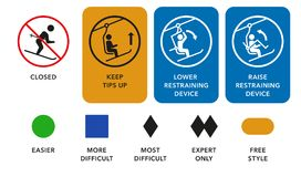 Ski lift manuals, trail difficulty levels signs Stock Photography