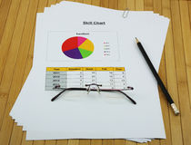 Skill circle chart analysis report in the organization Stock Photos