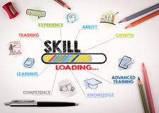 Skill Concept. Chart with keywords and icons on white background.  Royalty Free Stock Photos