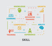 SKILL Concept with icons Royalty Free Stock Photography