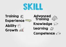 Skill Concept. keywords and icons on gray background Stock Images