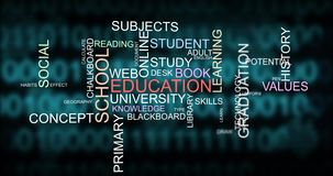 Skill development and school education learning word typography. Learning knowledge and skill development through school training and education word cloud royalty free illustration