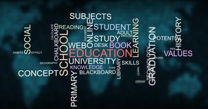 Skill development and school education learning word typography. Learning knowledge and skill development through school training and education word cloud vector illustration
