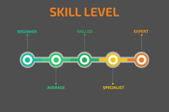 Skill levels vector. Vector illustration Royalty Free Stock Image