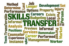 Skills Transfer. Word cloud on white background Royalty Free Stock Photography