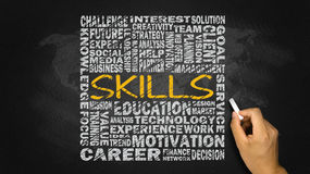 Skills word cloud concept. On blackboard Royalty Free Stock Images