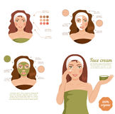 Skin care face. Royalty Free Stock Photography
