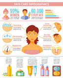 Skin Care Infographic Set Royalty Free Stock Photography