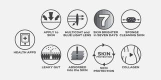 Skin icon set vector / health apps multi coat blue light lens seven days sponge cleaning collagen absorbed. Leaky gut Stock Images