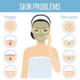 Skin problems solution mask Stock Photography