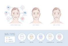 Skincare ilustración del vector