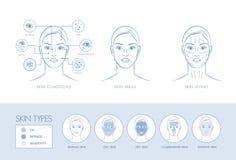 Skincare Στοκ Εικόνες