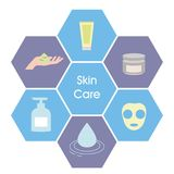 Skincare concept. Vector illustration of skincare infographic elements. Skincare concept Royalty Free Stock Photo