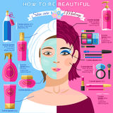 Skincare makeup beauty infographics poster Stock Images