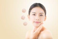 skincare och hälsa och skönhetsmedelbegrepp - härlig asiatisk framsida för ung kvinna Royaltyfri Foto