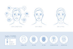 Skincare royalty free illustration