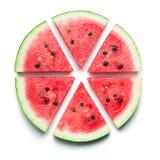 Skivad vattenmelon Arkivfoto