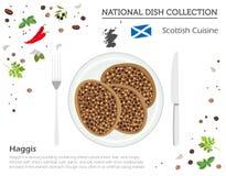 Skotsk kokkonst Europeisk nationell maträttsamling Haggis isolator stock illustrationer
