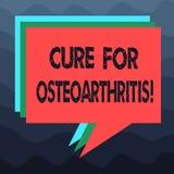 Skriva anmärkningen som visar bot för Osteoarthritis Affärsfotoet som ställer ut behandling för, smärtar och styvhet av skarvar stock illustrationer