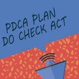 Skriva anmärkningen som visar det Pdca planet, gör kontrollhandlingen Affärsfotoet som ställer ut det Deming hjulet, förbättrade  stock illustrationer