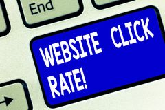 Skriva hastighet för klick för anmärkningsvisningWebsite Affärsfoto som ställer ut förhållandeanvändare som klickar specifik samm royaltyfria bilder