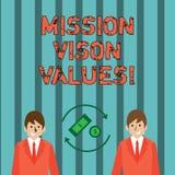 Skriva Vison för anmärkningsvisningbeskickning värden Affärsfoto som ställer ut planläggningen för högra beslut för framtida förb royaltyfri illustrationer