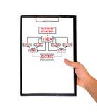 Skrivplatta med strategi royaltyfria bilder