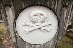 Bas-relief, skull on a gravestone Royalty Free Stock Image