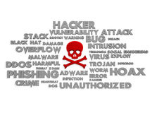 Skull surrounded with tag cloud Stock Photography