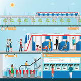 Sky train station with people. Stock Image